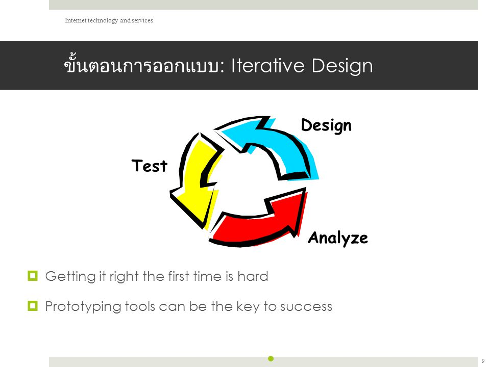 ขั้นตอนการออกแบบ : Iterative Design  Getting it right the first time is hard  Prototyping tools can be the key to success Internet technology and services 9 Design Test Analyze