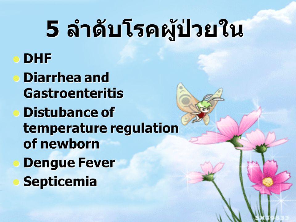 กลุ่มโรคติดต่อที่เป็นปัญหา สำคัญในพื้นที่ DHF DHF TB TB Diarrhea Diarrhea HIV HIV URI URI