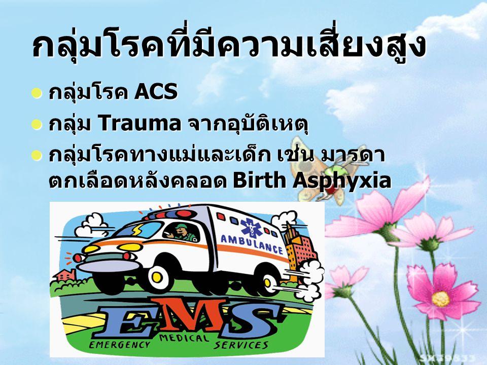 กลุ่มโรคที่มีความเสี่ยงสูง กลุ่มโรค ACS กลุ่มโรค ACS กลุ่ม Trauma จากอุบัติเหตุ กลุ่ม Trauma จากอุบัติเหตุ กลุ่มโรคทางแม่และเด็ก เช่น มารดา ตกเลือดหลั