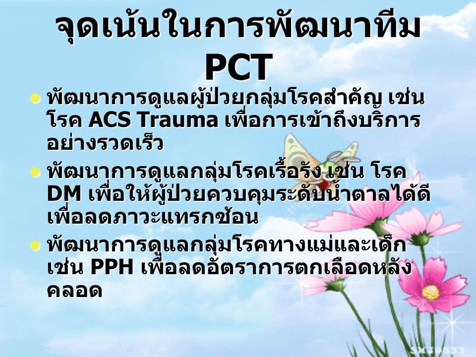 จุดเน้นในการพัฒนาทีม PCT พัฒนาการดูแลผู้ป่วยกลุ่มโรคสำคัญ เช่น โรค ACS Trauma เพื่อการเข้าถึงบริการ อย่างรวดเร็ว พัฒนาการดูแลผู้ป่วยกลุ่มโรคสำคัญ เช่น