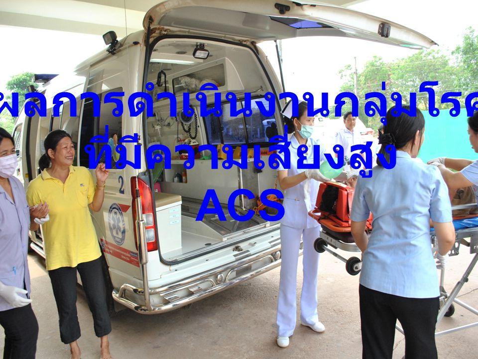 ผลการดำเนินงานกลุ่มโรค ที่มีความเสี่ยงสูง ACS