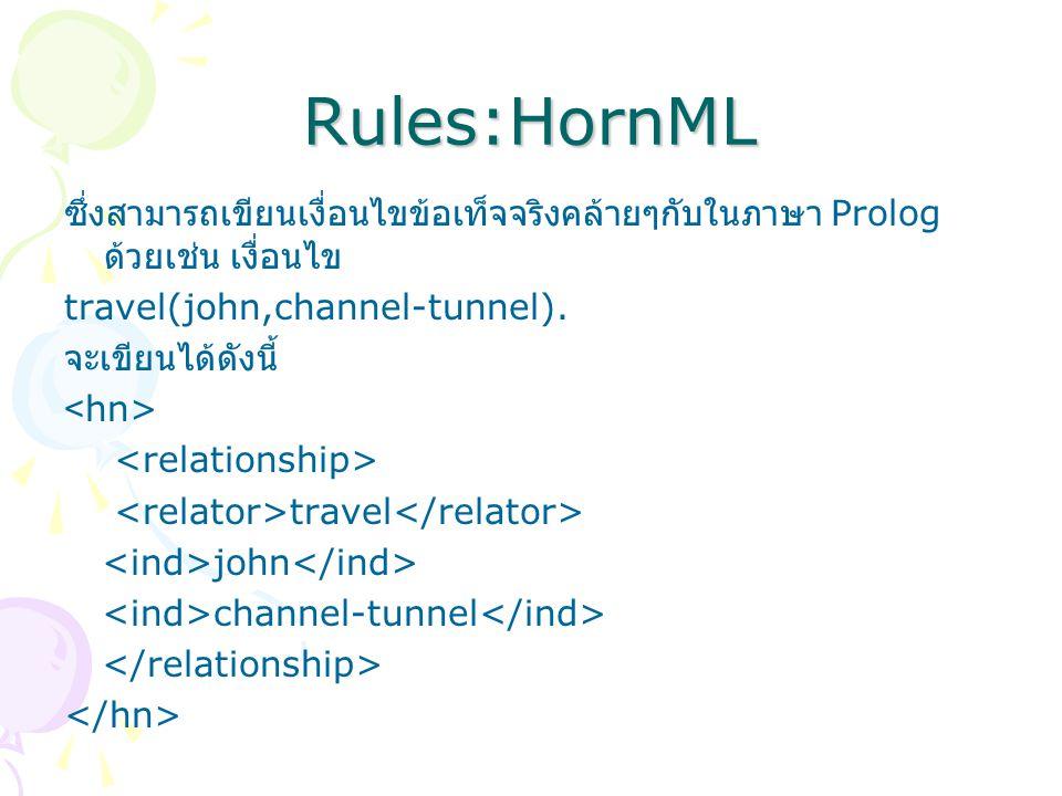 Rules:HornML ซึ่งสามารถเขียนเงื่อนไขข้อเท็จจริงคล้ายๆกับในภาษา Prolog ด้วยเช่น เงื่อนไข travel(john,channel-tunnel).