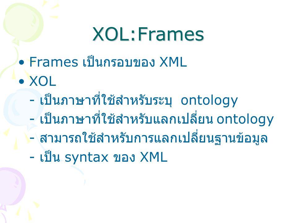 XOL:Frames Frames เป็นกรอบของ XML XOL - เป็นภาษาที่ใช้สำหรับระบุ ontology - เป็นภาษาที่ใช้สำหรับแลกเปลี่ยน ontology - สามารถใช้สำหรับการแลกเปลี่ยนฐานข้อมูล - เป็น syntax ของ XML