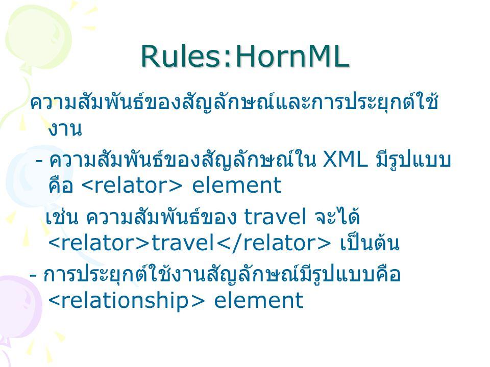 Rules:HornML ความสัมพันธ์ของสัญลักษณ์และการประยุกต์ใช้ งาน - ความสัมพันธ์ของสัญลักษณ์ใน XML มีรูปแบบ คือ element เช่น ความสัมพันธ์ของ travel จะได้ travel เป็นต้น - การประยุกต์ใช้งานสัญลักษณ์มีรูปแบบคือ element