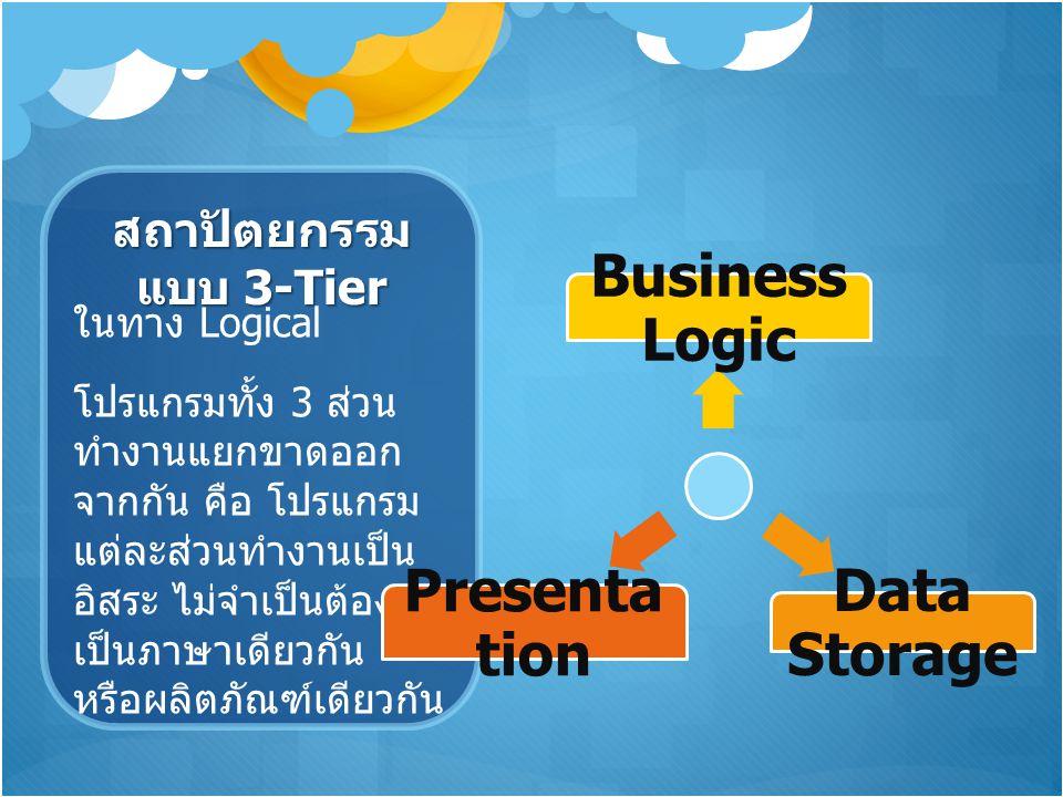 สถาปัตยกรรม แบบ 3-Tier ในทาง Logical โปรแกรมทั้ง 3 ส่วน ทำงานแยกขาดออก จากกัน คือ โปรแกรม แต่ละส่วนทำงานเป็น อิสระ ไม่จำเป็นต้อง เป็นภาษาเดียวกัน หรือ