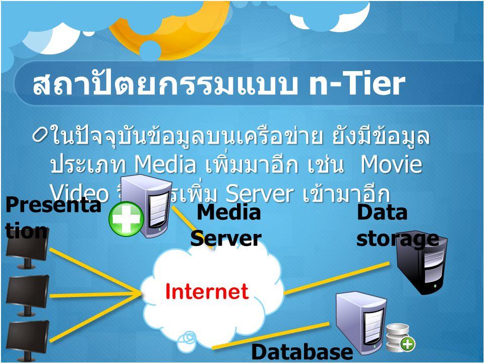 สถาปัตยกรรมแบบ n-Tier ในปัจจุบันข้อมูลบนเครือข่าย ยังมีข้อมูล ประเภท Media เพิ่มมาอีก เช่น Movie Video จึงการเพิ่ม Server เข้ามาอีก Internet Media Ser