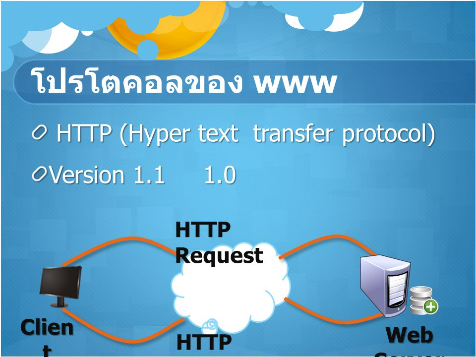 โปรโตคอลของ www HTTP (Hyper text transfer protocol) HTTP (Hyper text transfer protocol) Version 1.1 1.0 HTTP Request HTTP Respond Clien t Web Server