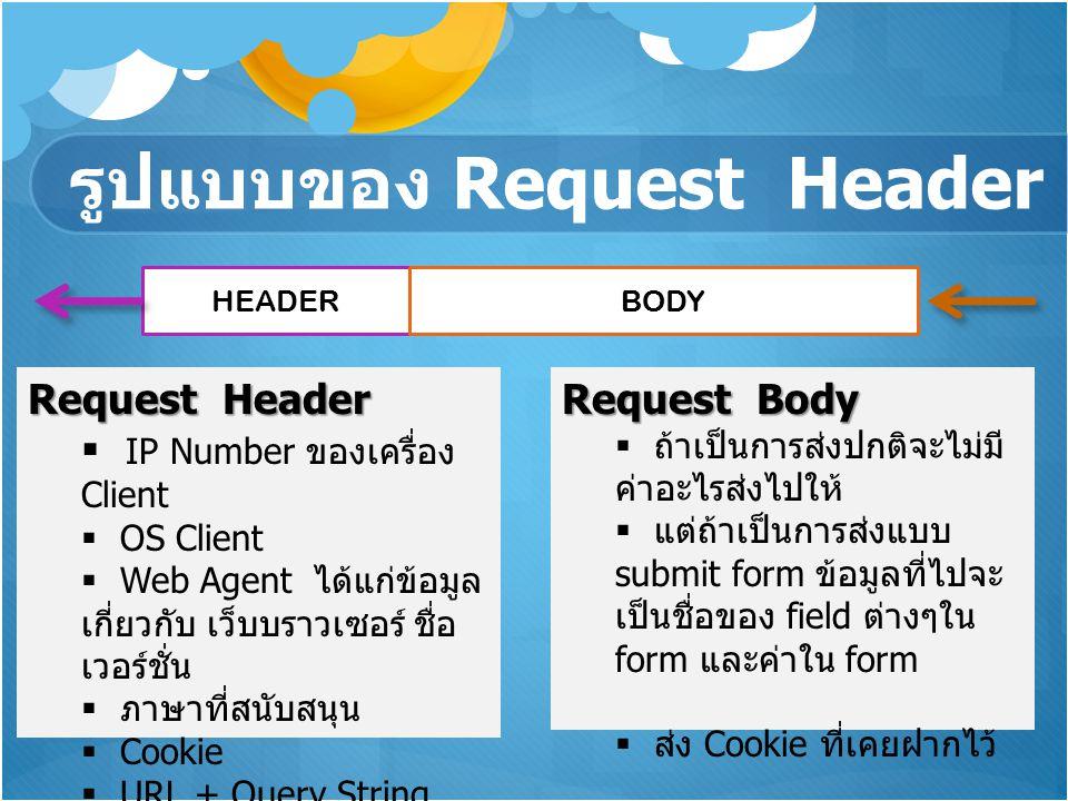 รูปแบบของ Request Header HEADERBODY Request Header  IP Number ของเครื่อง Client  OS Client  Web Agent ได้แก่ข้อมูล เกี่ยวกับ เว็บบราวเซอร์ ชื่อ เวอ