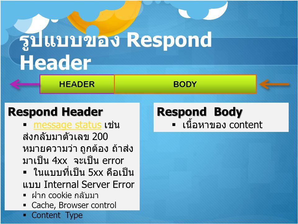รูปแบบของ Respond Header HEADERBODY Respond Header  message status เช่น ส่งกลับมาตัวเลข 200 หมายความว่า ถูกต้อง ถ้าส่ง มาเป็น 4xx จะเป็น errormessage