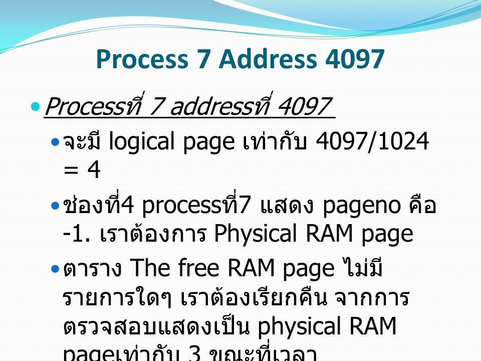 Process 7 Address 4097 Process ที่ 7 address ที่ 4097 จะมี logical page เท่ากับ 4097/1024 = 4 ช่องที่ 4 process ที่ 7 แสดง pageno คือ -1. เราต้องการ P