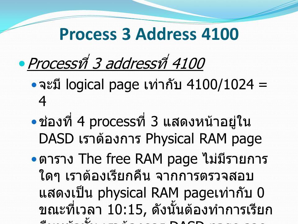 Process 3 Address 4100 Process ที่ 3 address ที่ 4100 จะมี logical page เท่ากับ 4100/1024 = 4 ช่องที่ 4 process ที่ 3 แสดงหน้าอยู่ใน DASD เราต้องการ P