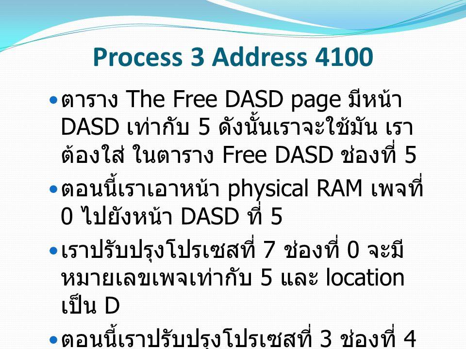 Process 3 Address 4100 ตาราง The Free DASD page มีหน้า DASD เท่ากับ 5 ดังนั้นเราจะใช้มัน เรา ต้องใส่ ในตาราง Free DASD ช่องที่ 5 ตอนนี้เราเอาหน้า physical RAM เพจที่ 0 ไปยังหน้า DASD ที่ 5 เราปรับปรุงโปรเซสที่ 7 ช่องที่ 0 จะมี หมายเลขเพจเท่ากับ 5 และ location เป็น D ตอนนี้เราปรับปรุงโปรเซสที่ 3 ช่องที่ 4 จะมี RAM page เป็น 0 และมี location เป็น R