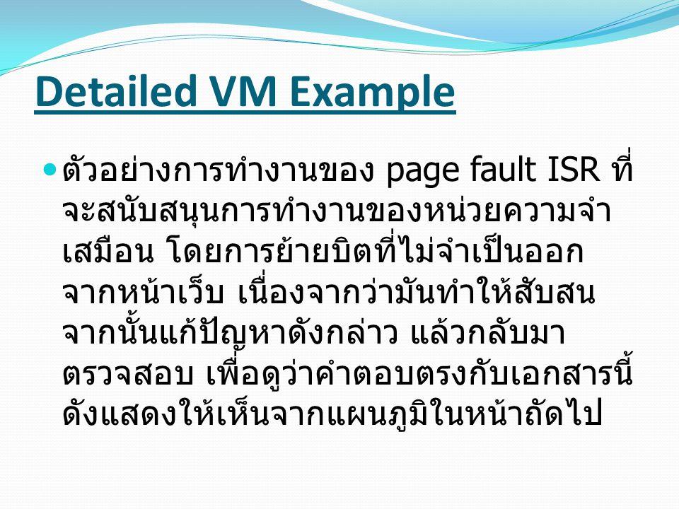 Detailed VM Example ตัวอย่างการทำงานของ page fault ISR ที่ จะสนับสนุนการทำงานของหน่วยความจำ เสมือน โดยการย้ายบิตที่ไม่จำเป็นออก จากหน้าเว็บ เนื่องจากว่ามันทำให้สับสน จากนั้นแก้ปัญหาดังกล่าว แล้วกลับมา ตรวจสอบ เพื่อดูว่าคำตอบตรงกับเอกสารนี้ ดังแสดงให้เห็นจากแผนภูมิในหน้าถัดไป