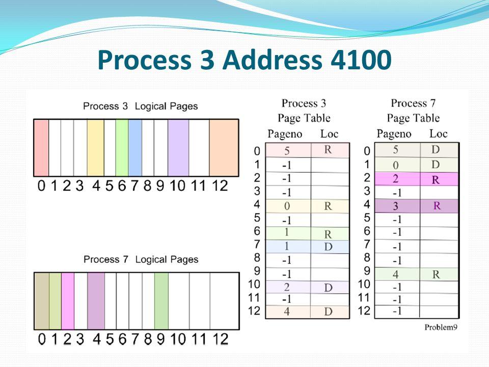Process 3 Address 4100
