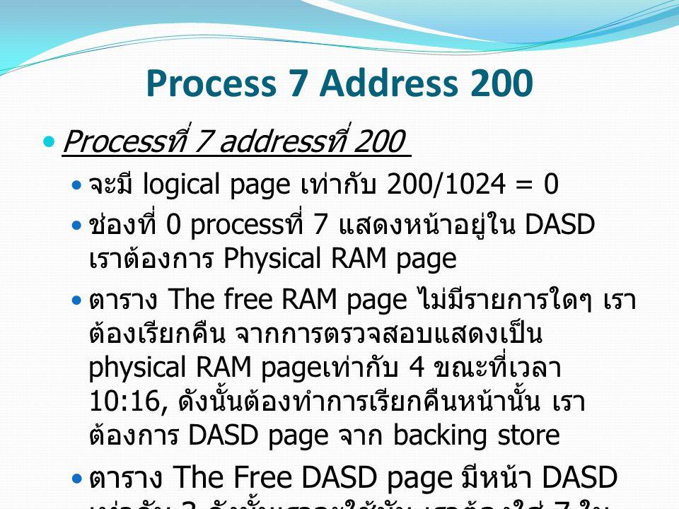 Process 7 Address 200 Process ที่ 7 address ที่ 200 จะมี logical page เท่ากับ 200/1024 = 0 ช่องที่ 0 process ที่ 7 แสดงหน้าอยู่ใน DASD เราต้องการ Physical RAM page ตาราง The free RAM page ไม่มีรายการใดๆ เรา ต้องเรียกคืน จากการตรวจสอบแสดงเป็น physical RAM page เท่ากับ 4 ขณะที่เวลา 10:16, ดังนั้นต้องทำการเรียกคืนหน้านั้น เรา ต้องการ DASD page จาก backing store ตาราง The Free DASD page มีหน้า DASD เท่ากับ 3 ดังนั้นเราจะใช้มัน เราต้องใส่ 7 ใน ตาราง Free DASD ช่องที่ 3