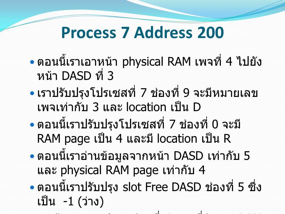 Process 7 Address 200 ตอนนี้เราเอาหน้า physical RAM เพจที่ 4 ไปยัง หน้า DASD ที่ 3 เราปรับปรุงโปรเซสที่ 7 ช่องที่ 9 จะมีหมายเลข เพจเท่ากับ 3 และ location เป็น D ตอนนี้เราปรับปรุงโปรเซสที่ 7 ช่องที่ 0 จะมี RAM page เป็น 4 และมี location เป็น R ตอนนี้เราอ่านข้อมูลจากหน้า DASD เท่ากับ 5 และ physical RAM page เท่ากับ 4 ตอนนี้เราปรับปรุง slot Free DASD ช่องที่ 5 ซึ่ง เป็น -1 ( ว่าง ) สุดท้ายเรา update ช่องที่ 4 ของที่ว่างบน RAM Page เพื่อที่จะอัพเดตเวลาที่เราเข้าถึงหน้านี้