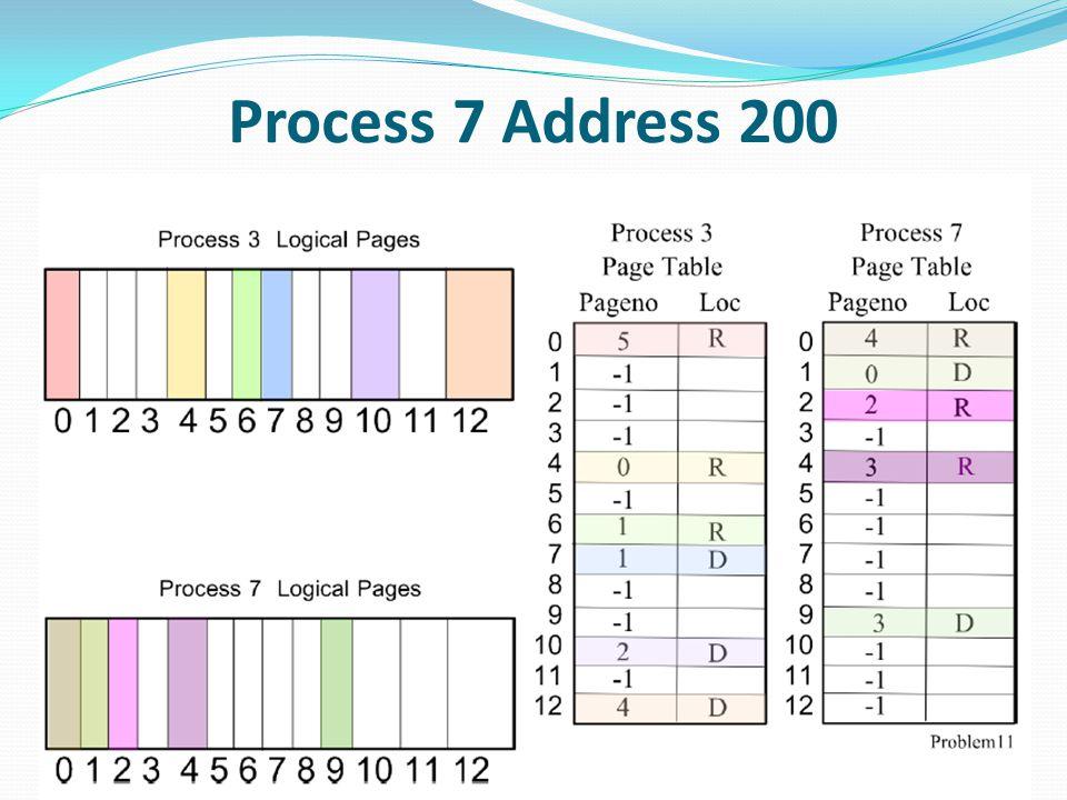Process 7 Address 200