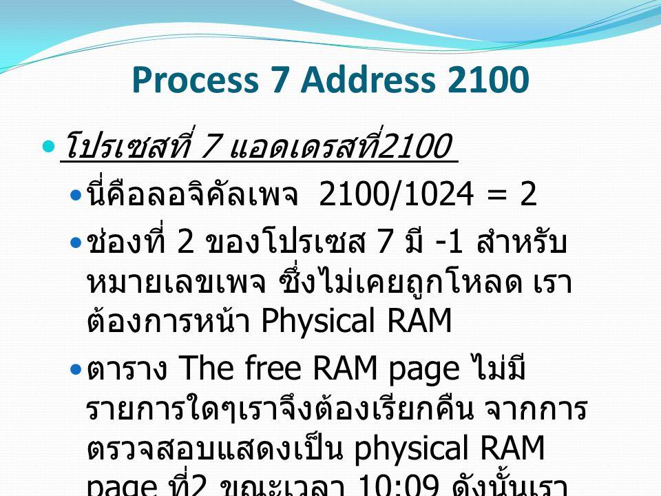 Process 7 Address 2100 โปรเซสที่ 7 แอดเดรสที่ 2100 นี่คือลอจิคัลเพจ 2100/1024 = 2 ช่องที่ 2 ของโปรเซส 7 มี -1 สำหรับ หมายเลขเพจ ซึ่งไม่เคยถูกโหลด เรา ต้องการหน้า Physical RAM ตาราง The free RAM page ไม่มี รายการใดๆเราจึงต้องเรียกคืน จากการ ตรวจสอบแสดงเป็น physical RAM page ที่ 2 ขณะเวลา 10:09 ดังนั้นเรา จะต้องเรียกคืนหน้านั้น เราต้องการหน้า DASD จาก backing store