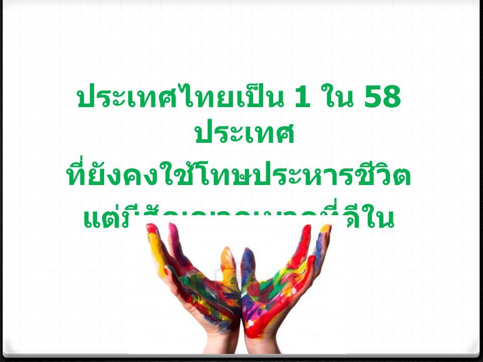 ประเทศไทยเป็น 1 ใน 58 ประเทศ ที่ยังคงใช้โทษประหารชีวิต แต่มีสัญญาณบวกที่ดีใน หลายๆ ประการ