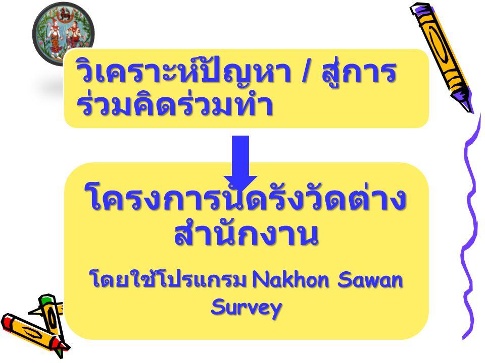 วิเคราะห์ปัญหา / สู่การ ร่วมคิดร่วมทำ โครงการนัดรังวัดต่าง สำนักงาน โดยใช้โปรแกรม Nakhon Sawan Survey