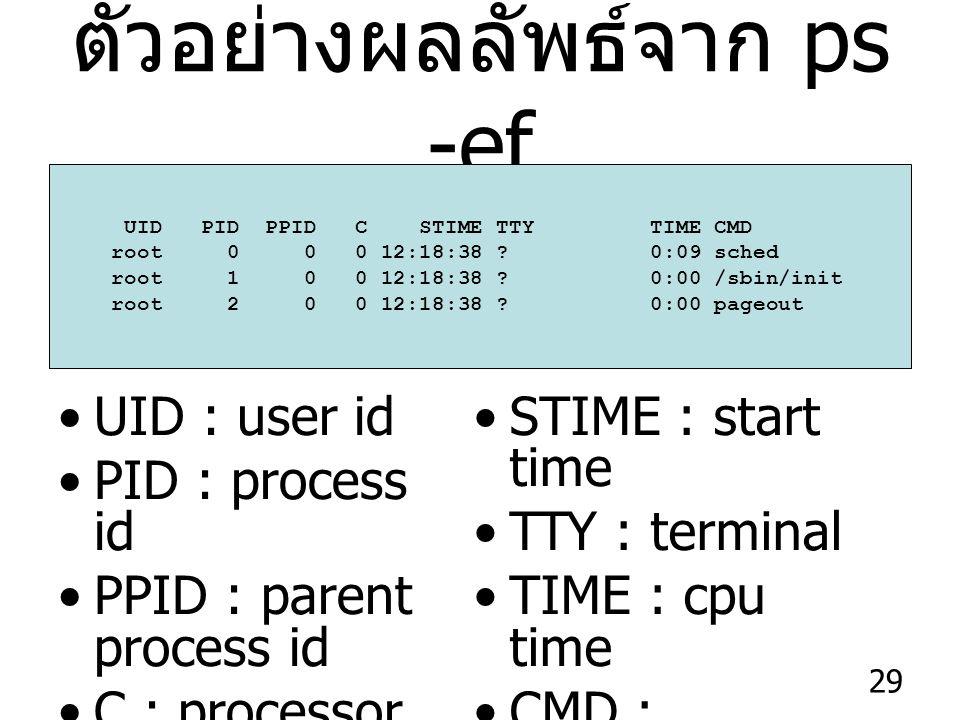 29 ตัวอย่างผลลัพธ์จาก ps -ef UID : user id PID : process id PPID : parent process id C : processor utilization UID PID PPID C STIME TTY TIME CMD root 0 0 0 12:18:38 .