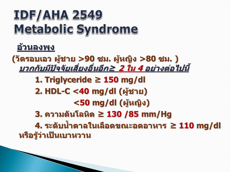 อ้วนลงพุง อ้วนลงพุง (วัดรอบเอว ผู้ชาย >90 ซม. ผู้หญิง >80 ซม. ) บวกกับมีปัจจัยเสี่ยงอื่นอีก≥ 2 ใน 4 อย่างต่อไปนี้ 1. Triglyceride ≥ 150 mg/dl 2. HDL-C