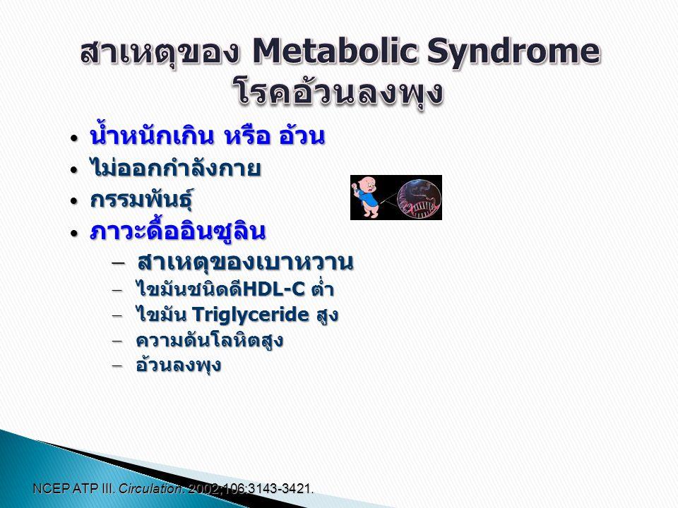 น้ำหนักเกิน หรือ อ้วน น้ำหนักเกิน หรือ อ้วน ไม่ออกกำลังกาย ไม่ออกกำลังกาย กรรมพันธุ์ กรรมพันธุ์ ภาวะดื้ออินซูลิน ภาวะดื้ออินซูลิน  สาเหตุของเบาหวาน  ไขมันชนิดดีHDL-C ต่ำ  ไขมัน Triglyceride สูง  ความดันโลหิตสูง  อ้วนลงพุง NCEP ATP III.