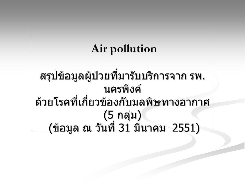 สรุปข้อมูลผู้ป่วยที่มารับบริการจาก รพ. นครพิงค์ ด้วยโรคที่เกี่ยวข้องกับมลพิษทางอากาศ (5 กลุ่ม ) ( ข้อมูล ณ วันที่ 31 มีนาคม 2551) Air pollution สรุปข้