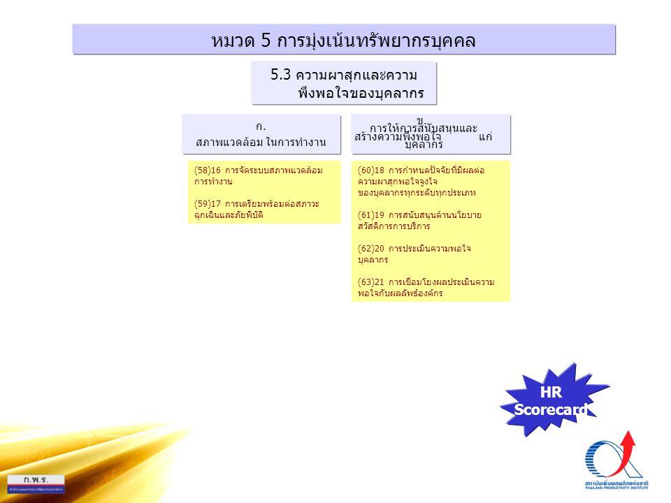 PMQA Organization หมวด 5 การมุ่งเน้นทรัพยากรบุคคล ก. สภาพแวดล้อม ในการทำงาน ข. การให้การสนับสนุนและ สร้างความพึงพอใจ แก่ บุคลากร 5.3 ความผาสุกและความ