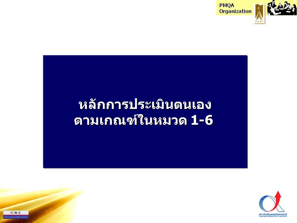 PMQA Organization หลักการประเมินตนเอง ตามเกณฑ์ในหมวด 1-6
