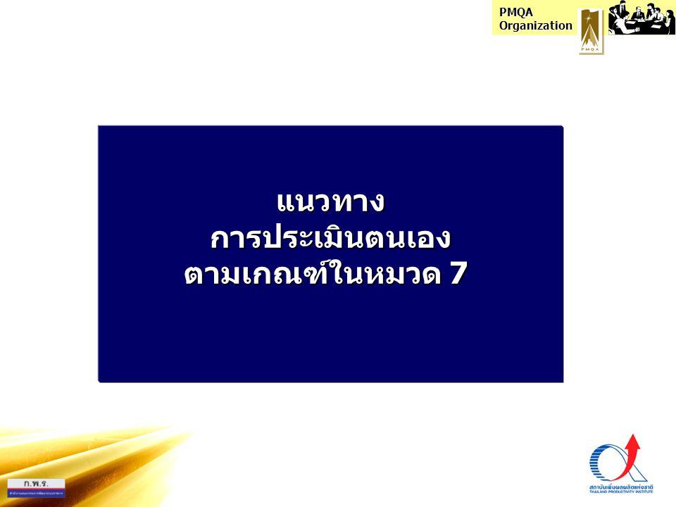 PMQA Organization แนวทางการประเมินตนเอง ตามเกณฑ์ในหมวด 7