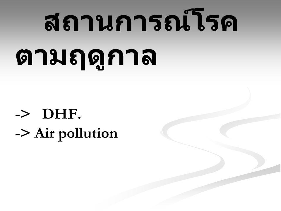 สถานการณ์โรค ตามฤดูกาล -> DHF. -> Air pollution