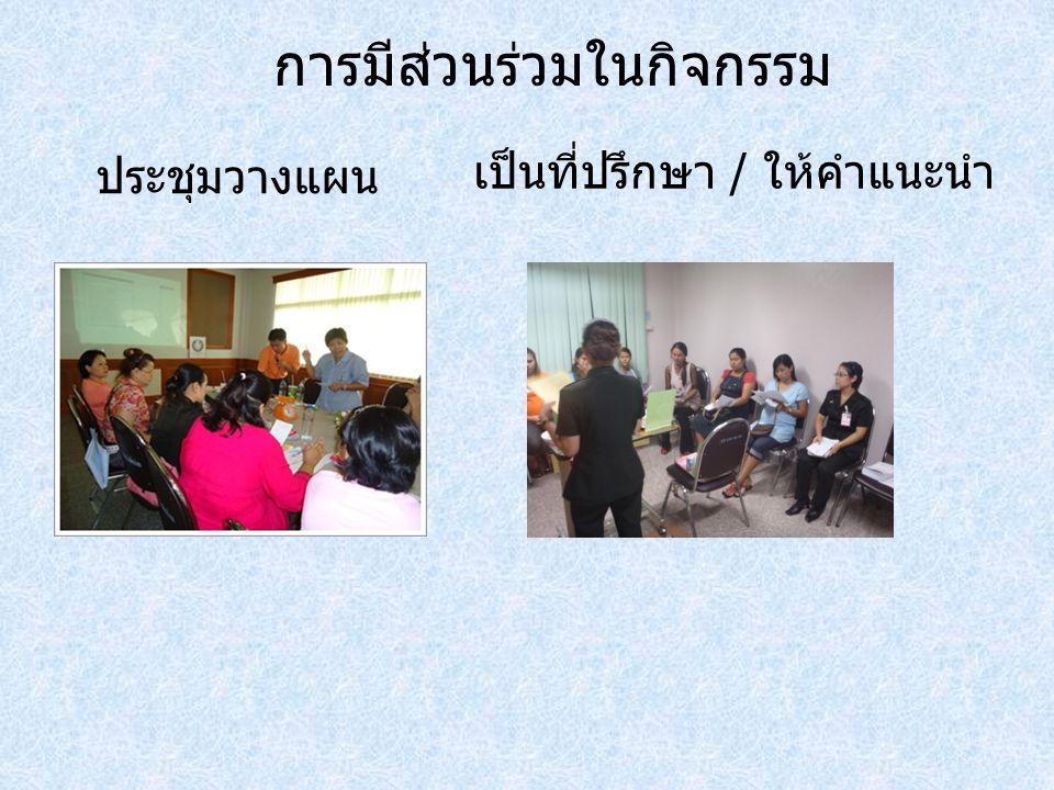 การมีส่วนร่วมในกิจกรรม ประชุมวางแผน เป็นที่ปรึกษา / ให้คำแนะนำ