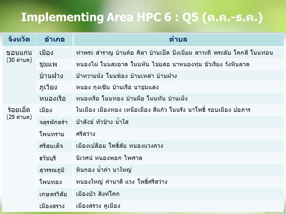 Implementing Area HPC 6 : Q5 (ต.ค.-ธ.ค.) จังหวัดอำเภอตำบล ขอนแก่น (30 ตำบล) เมือง ท่าพระ สำราญ บ้านค้อ ศิลา บ้านเป็ด บึงเนียม สาวะถี พระลับ โคกสี โนนท