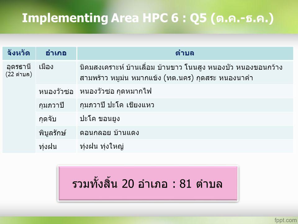 Implementing Area HPC 6 : Q5 (ต.ค.-ธ.ค.) จังหวัดอำเภอตำบล อุดรธานี (22 ตำบล) เมือง นิคมสงเคราะห์ บ้านเลื่อม บ้านขาว โนนสูง หนองบัว หนองขอนกว้าง สามพร้