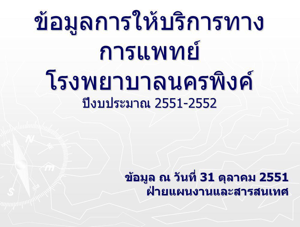 สถานะทางการเงิน โรงพยาบาลนครพิงค์ ปีงบประมาณ 2551 ข้อมูล ณ วันที่ 31 ตุลาคม 2551 ฝ่ายแผนงานและสารสนเทศ