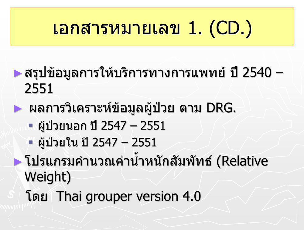 ดัชนีชี้วัดการวิเคราะห์ข้อมูลที่ใช้จัดทำกลุ่มวินิจฉัยโรคร่วม (DRGs) ปีงบประมาณ 2550 C01 ค่าน้ำหนักสัมพัทธ์เฉลี่ย (RW เฉลี่ย ) แหล่ง : กรมสนับสนุนบริการสุขภาพ