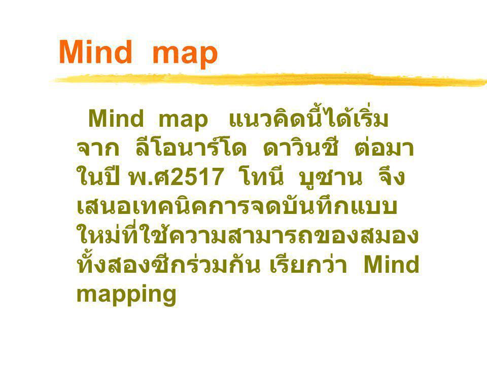 Mind map มีหลักสำคัญคือ การใช้ภาพ สัญลักษณ์ร่วมกันใน การจดบันทึก โดยภาพจะช่วยให้ หน้ากระดาษดูสนุก น่าสนใจ ส่วนสีสันนั้นทำให้สะดุดตาและจำ ง่ายขึ้น การคิดเป็นภาพและสี แสดงว่าเราเริ่มใช้สมองซีกขวา เข้ามาช่วยซีกซ้ายทำงานแล้วเรา จะต้องฝึกคิดเป็นสัญลักษณ์ เช่น ความสุข เลียนแบบศักยภาพสมอง … จำลองเป็น mind map
