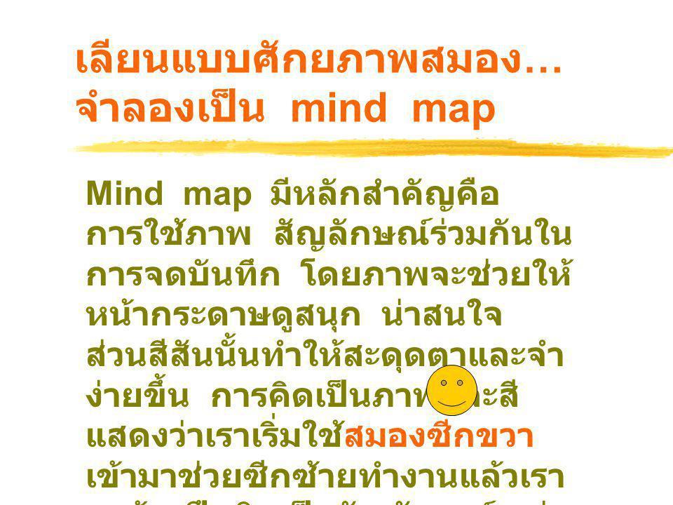 กฎของ Mind map - เริ่มเขียนแก่นแกนตรงกึ่งกลางหน้ากระดาษ เพราะ จุดเด่นที่ต้องตาโดนใจในหน้ากระดาษ จะ อยู่ตรงกลางหน้ากระดาษ โดยให้มีขนาดพอเหมาะ กับหน้ากระดาษ - แก่นแกนที่ไร้กรอบจะ ดูเด่น เจริญตาและจำ ง่ายนอกจากนั้น เวลาแตกกิ่งแก้วก็จะสามารถเกาะ เกี่ยวกับแก่นแกนได้อย่างกลมกลืน ไม่มีกล่องหรือ กรอบมากั้นทำให้ความคิดไหลลื่นอย่างต่อเนื่อง ยกเว้นถ้าเขียนเรื่องราวที่มีขอบเขตอยู่แล้ว เช่น เขตจังหวัด ป้ายประกาศ ประเทศ เหล่านี้สามารถ ล้อมกรอบได้ - นำประเด็นหลักของเรื่องมาแตกกิ่งแก้วหรือ ประเด็นที่สำคัญออกไปรอบแก่นแกน โดยจะเริ่ม ตรงไหนก่อนก็ได้แต่ส่วนใหญ่มักเริ่มจากมุมบน ค่อนไปทางซ้ายตามเข็มนาฬิกา เวลาแตกกิ่งดูให้ สมดุลอย่าให้เอียงไปข้างใดข้างหนึ่ง กิ่งแก้วที่ดี ควรเป็นคำที่สะท้อนความคิดหรือข้อมูลได้อย่าง ชัดเจน ถ้าเป็นภาษาอังกฤษให้ใช้ตัว CAPITAL