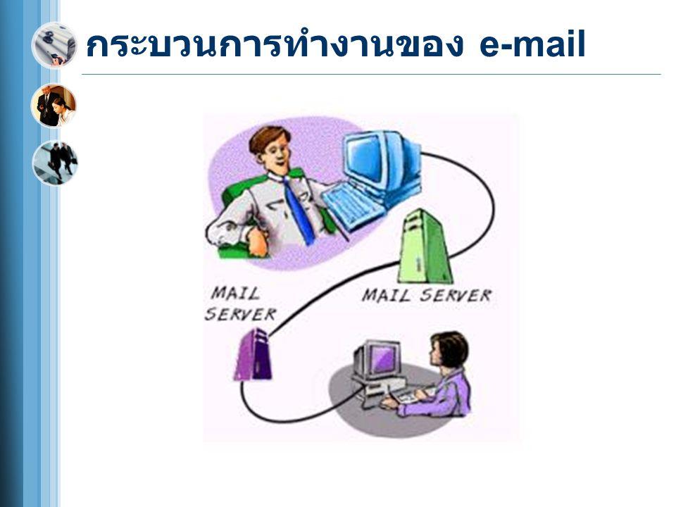 กระบวนการทำงานของอีเมล์  แบ่งออกเป็น 3 ขั้นตอน คือ 1.
