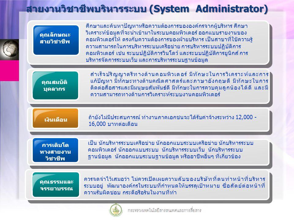 สายงานวิชาชีพบริหารระบบ (System Administrator) คุณลักษณะ สายวิชาชีพ ศึกษาและค้นหาปัญหาหรือความต้องการขององค์กรจากผู้บริหาร ศึกษา วิเคราะห์ข้อมูลที่จะน