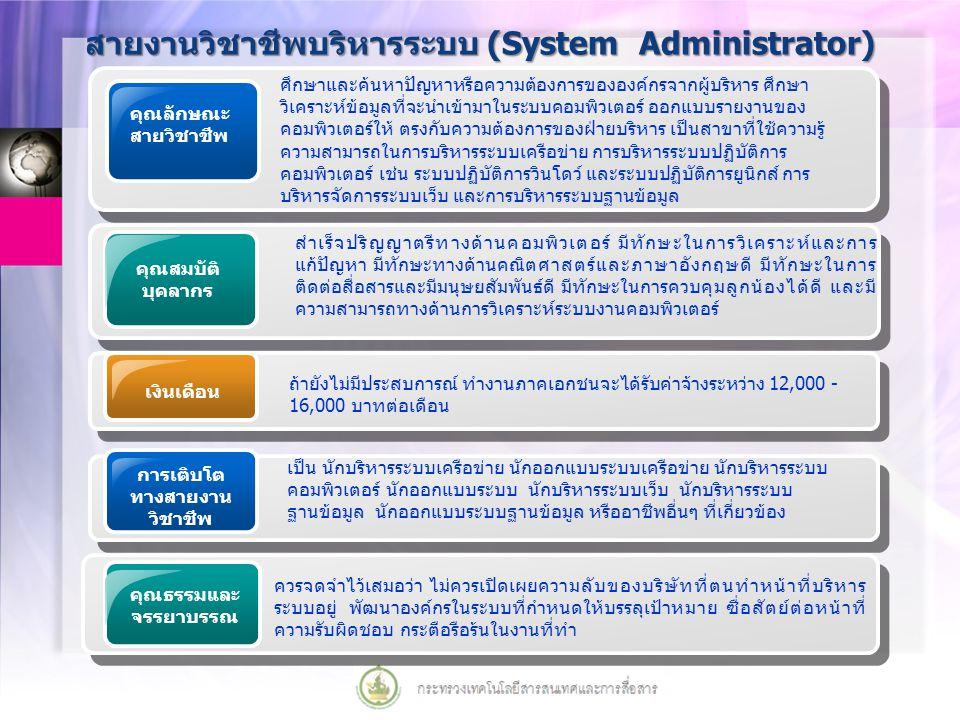 สายงานวิชาชีพบริหารระบบ (System Administrator) คุณลักษณะ สายวิชาชีพ ศึกษาและค้นหาปัญหาหรือความต้องการขององค์กรจากผู้บริหาร ศึกษา วิเคราะห์ข้อมูลที่จะนำเข้ามาในระบบคอมพิวเตอร์ ออกแบบรายงานของ คอมพิวเตอร์ให้ ตรงกับความต้องการของฝ่ายบริหาร เป็นสาขาที่ใช้ความรู้ ความสามารถในการบริหารระบบเครือข่าย การบริหารระบบปฏิบัติการ คอมพิวเตอร์ เช่น ระบบปฏิบัติการวินโดว์ และระบบปฏิบัติการยูนิกส์ การ บริหารจัดการระบบเว็บ และการบริหารระบบฐานข้อมูล เงินเดือน ถ้ายังไม่มีประสบการณ์ ทำงานภาคเอกชนจะได้รับค่าจ้างระหว่าง 12,000 - 16,000 บาทต่อเดือน การเติบโต ทางสายงาน วิชาชีพ เป็น นักบริหารระบบเครือข่าย นักออกแบบระบบเครือข่าย นักบริหารระบบ คอมพิวเตอร์ นักออกแบบระบบ นักบริหารระบบเว็บ นักบริหารระบบ ฐานข้อมูล นักออกแบบระบบฐานข้อมูล หรืออาชีพอื่นๆ ที่เกี่ยวข้อง คุณธรรมและ จรรยาบรรณ ควรจดจำไว้เสมอว่า ไม่ควรเปิดเผยความลับของบริษัทที่ตนทำหน้าที่บริหาร ระบบอยู่ พัฒนาองค์กรในระบบที่กำหนดให้บรรลุเป้าหมาย ซื่อสัตย์ต่อหน้าที่ ความรับผิดชอบ กระตือรือร้นในงานที่ทำ คุณสมบัติ บุคลากร สำเร็จปริญญาตรีทางด้านคอมพิวเตอร์ มีทักษะในการวิเคราะห์และการ แก้ปัญหา มีทักษะทางด้านคณิตศาสตร์และภาษาอังกฤษดี มีทักษะในการ ติดต่อสื่อสารและมีมนุษยสัมพันธ์ดี มีทักษะในการควบคุมลูกน้องได้ดี และมี ความสามารถทางด้านการวิเคราะห์ระบบงานคอมพิวเตอร์