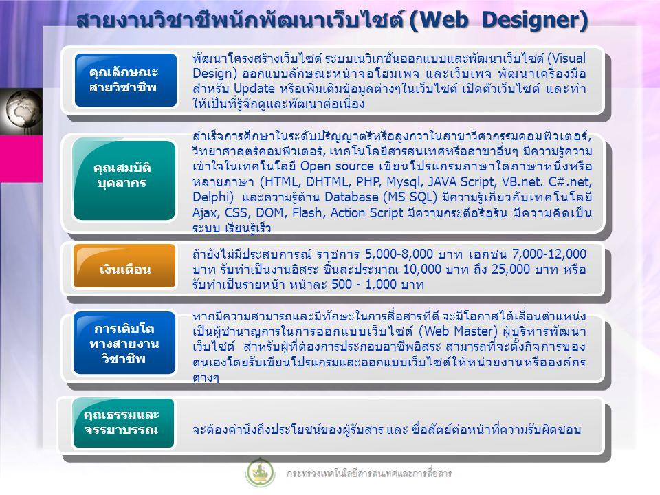 สายงานวิชาชีพนักพัฒนาเว็บไซต์ (Web Designer) คุณลักษณะ สายวิชาชีพ พัฒนาโครงสร้างเว็บไซต์ ระบบเนวิเกชั่นออกแบบและพัฒนาเว็บไซต์ (Visual Design) ออกแบบลักษณะหน้าจอโฮมเพจ และเว็บเพจ พัฒนาเครื่องมือ สำหรับ Update หรือเพิ่มเติมข้อมูลต่างๆในเว็บไซต์ เปิดตัวเว็บไซต์ และทำ ให้เป็นที่รู้จักดูและพัฒนาต่อเนื่อง เงินเดือน ถ้ายังไม่มีประสบการณ์ ราชการ 5,000-8,000 บาท เอกชน 7,000-12,000 บาท รับทำเป็นงานอิสระ ชิ้นละประมาณ 10,000 บาท ถึง 25,000 บาท หรือ รับทำเป็นรายหน้า หน้าละ 500 - 1,000 บาท การเติบโต ทางสายงาน วิชาชีพ หากมีความสามารถและมีทักษะในการสื่อสารที่ดี จะมีโอกาสได้เลื่อนตำแหน่ง เป็นผู้ชำนาญการในการออกแบบเว็บไซต์ (Web Master) ผู้บริหารพัฒนา เว็บไซต์ สำหรับผู้ที่ต้องการประกอบอาชีพอิสระ สามารถที่จะตั้งกิจการของ ตนเองโดยรับเขียนโปรแกรมและออกแบบเว็บไซต์ให้หน่วยงานหรือองค์กร ต่างๆ คุณธรรมและ จรรยาบรรณ จะต้องคำนึงถึงประโยชน์ของผู้รับสาร และ ซื่อสัตย์ต่อหน้าที่ความรับผิดชอบ คุณสมบัติ บุคลากร สำเร็จการศึกษาในระดับปริญญาตรีหรือสูงกว่าในสาขาวิศวกรรมคอมพิวเตอร์, วิทยาศาสตร์คอมพิวเตอร์, เทคโนโลยีสารสนเทศหรือสาขาอื่นๆ มีความรู้ความ เข้าใจในเทคโนโลยี Open source เขียนโปรแกรมภาษาใดภาษาหนึ่งหรือ หลายภาษา (HTML, DHTML, PHP, Mysql, JAVA Script, VB.net.