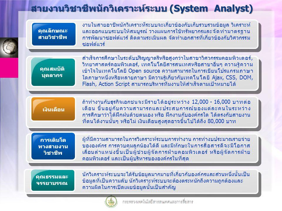สายงานวิชาชีพนักวิเคราะห์ระบบ (System Analyst) คุณลักษณะ สายวิชาชีพ งานในสายอาชีพนักวิเคราะห็ระบบจะเกี่ยวข้องกับเก็บรวบรวมข้อมูล วิเคราะห์ และออกแบบระบบให้สมบูรณ์ วางแผนการใช้ทรัพยากรและจัดทำมาตรฐาน การพัฒนาซอฟต์แวร์ ติดตามระเมินผล จัดทำเอกสารที่เกี่ยวข้องกับวิศวกรรม ซอฟต์แวร์ เงินเดือน ถ้าทำงานกับธุรกิจเอกชนจะมีรายได้อยู่ระหว่าง 12,000 - 16,000 บาทต่อ เดือน ขึ้นอยู่กับความสามารถและประสบการณ์ของแต่ละคนในระหว่าง การศึกษาว่าได้ฝึกฝนด้วยตนเอง หรือ ฝึกงานกับองค์กรใด ได้ตรงกับสายงาน ที่ตนได้งานนั้นๆ หรือไม่ เงินเดือนสูงสุดอาจขึ้นไปได้ถึง 80,000 บาท การเติบโต ทางสายงาน วิชาชีพ ผู้ที่มีความสามารถในการวิเคราะห์ระบบการทำงาน การทำงบประมาณรายจ่าย ขององค์กร การควบคุมลูกน้องได้ดี และมีทักษะในการสื่อสารดีจะมีโอกาส เลื่อนตำแหน่งขึ้นเป็นผู้ช่วยผู้จัดการฝ่ายคอมพิวเตอร์ หรือผู้จัดการฝ่าย คอมพิวเตอร์ และเป็นผู้บริหารขององค์กรในที่สุด คุณธรรมและ จรรยาบรรณ นักวิเคราะห์ระบบจะได้รับข้อมูลมากมายที่เกี่ยวกับองค์กรและส่วนหนึ่งนั้นเป็น ข้อมูลที่เป็นความลับ นักวิเคราะห์ระบบจะต้องตระหนักถึงความถูกต้องและ ความผิดในการเปิดเผยข้อมูลนั้นเป็นสำคัญ คุณสมบัติ บุคลากร สำเร็จการศึกษาในระดับปริญญาตรีหรือสูงกว่าในสาขาวิศวกรรมคอมพิวเตอร์, วิทยาศาสตร์คอมพิวเตอร์, เทคโนโลยีสารสนเทศหรือสาขาอื่นๆ ความรู้ความ เข้าใจในเทคโนโลยี Open source ความสามารถในการเขียนโปรแกรมภาษา ใดภาษาหนึ่งหรือหลายภาษา มีความรู้เกี่ยวกับเทคโนโลยี Ajax, CSS, DOM, Flash, Action Script สามารถบริหารทีมงานให้สำเร็จตามเป้าหมายได้