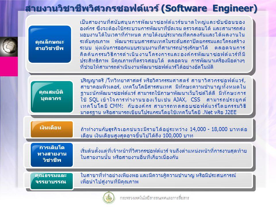 สายงานวิชาชีพวิศวกรซอฟต์แวร์ (Software Engineer) คุณลักษณะ สายวิชาชีพ เป็นสายงานที่สนับสนุนการพัฒนาซอฟต์แวร์ขนาดใหญ่และซับซ้อนของ องค์กร ซึ่งจะต้องใช้กระบวนการพัฒนาที่ชัดเจน ตรวจสอบได้ และสามารถส่ง มอบงานได้ในเวลาที่กำหนด ภายใต้งบประมาณที่ตกลงกันและได้ผลงานใน ระดับคุณภาพ พัฒนาระบบสารสนเทศในระดับสถาปัตยกรรมและโครงสร้าง ระบบ มุ่งเน้นการออกแบบระบบงานที่สามารถบำรุงรักษาได้ ตลอดจนการ คิดค้นกรรมวิธีการดำเนินงานโครงการและองค์กรพัฒนาซอฟต์แวร์ที่มี ประสิทธิภาพ มีคุณภาพที่ตรวจสอบได้ ตลอดจน การพัฒนาเครื่องมือต่างๆ ที่ช่วยให้สามารถดำเนินงานพัฒนาซอฟต์แวร์ได้อย่างอัตโนมัติ เงินเดือน ถ้าทำงานกับธุรกิจเอกชนจะมีรายได้อยู่ระหว่าง 14,000 - 18,000 บาทต่อ เดือน เงินเดือนสูงสุดอาจขึ้นไปได้ถึง 100,000 บาท การเติบโต ทางสายงาน วิชาชีพ เริ่มต้นตั้งแต่ที่เจ้าหน้าที่วิศวกรซอฟต์แวร์ จนถึงตำแหน่งหน้าที่การงานสุดท้าย ในสายงานนั้น หรือสายงานอื่นที่เกี่ยวเนื่องกัน คุณธรรมและ จรรยาบรรณ ในสาขาที่ทำอย่างเพียงพอ และมีความรู้ความชำนาญ หรือมีประสบการณ์ เพื่อนำไปสู่งานที่มีคุณภาพ คุณสมบัติ บุคลากร ปริญญาตรี /โทวิทยาศาสตร์ หรือวิศวกรรมศาสตร์ สาขาวิศวกรซอฟต์แวร์, สาขาคอมพิวเตอร์, เทคโนโลยีสารสนเทศ มีทักษะความชำนาญทั้งหมดใน ฐานะนักพัฒนาซอฟต์แวร์ สามารถใช้ภาษาพัฒนาเว็บไซต์ได้ดี มีทักษะการ ใช้ SQL เข้าใจการทำงานของเว็บเช่น AJAX, CSS สามารถประยุกต์ เทคโนโลยี CMM: กับองค์กร สามารถทดสอบซอฟต์แวร์โดยกรรมวิธี มาตรฐาน หรือสามารถเขียนโปรแกรมโดยใช้เทคโนโลยี.Net หรือ J2EE
