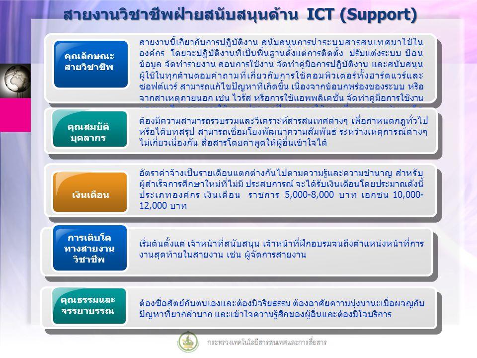 สายงานวิชาชีพฝ่ายสนับสนุนด้าน ICT (Support) คุณลักษณะ สายวิชาชีพ สายงานนี้เกี่ยวกับการปฏิบัติงาน สนับสนุนการนำระบบสารสนเทศมาใช้ใน องค์กร โดยจะปฏิบัติงานที่เป็นพื้นฐานตั้งแต่การติดตั้ง ปรับแต่งระบบ ป้อน ข้อมูล จัดทำรายงาน สอนการใช้งาน จัดทำคู่มือการปฏิบัติงาน และสนับสนุน ผู้ใช้ในทุกด้านตอบคำถามที่เกี่ยวกับการใช้คอมพิวเตอร์ทั้งฮาร์ดแวร์และ ซอฟต์แวร์ สามารถแก้ไขปัญหาที่เกิดขึ้น เนื่องจากข้อบกพร่องของระบบ หรือ จากสาเหตุภายนอก เช่น ไวรัส หรือการใช้แอพพลิเคชั่น จัดทำคู่มือการใช้งาน และบทเรียนสอนการใช้งาน ประมวลปัญหาการใช้งานเพื่อขอความช่วยเหลือ จากผู้ผลิตหรือฝ่ายพัฒนาระบบ เงินเดือน อัตราค่าจ้างเป็นรายเดือนแตกต่างกันไปตามความรู้และความชำนาญ สำหรับ ผู้สำเร็จการศึกษาใหม่ที่ไม่มี ประสบการณ์ จะได้รับเงินเดือนโดยประมาณดังนี้ ประเภทองค์กร เงินเดือน ราชการ 5,000-8,000 บาท เอกชน 10,000- 12,000 บาท การเติบโต ทางสายงาน วิชาชีพ เริ่มต้นตั้งแต่ เจ้าหน้าที่สนับสนุน เจ้าหน้าที่ฝึกอบรมจนถึงตำแหน่งหน้าที่การ งานสุดท้ายในสายงาน เช่น ผู้จัดการสายงาน คุณธรรมและ จรรยาบรรณ ต้องซื่อสัตย์กับตนเองและต้องมีจริยธรรม ต้องอาศัยความมุ่งมานะเมื่อผจญกับ ปัญหาที่ยากลำบาก และเข้าใจความรู้สึกของผู้อื่นและต้องมีใจบริการ คุณสมบัติ บุคลากร ต้องมีความสามารถรวบรวมและวิเคราะห์สารสนเทศต่างๆ เพื่อกำหนดกฎทั่วไป หรือได้บทสรุป สามารถเชื่อมโยงพัฒนาความสัมพันธ์ ระหว่างเหตุการณ์ต่างๆ ไม่เกี่ยวเนื่องกัน สื่อสารโดยคำพูดให้ผู้อื่นเข้าใจได้
