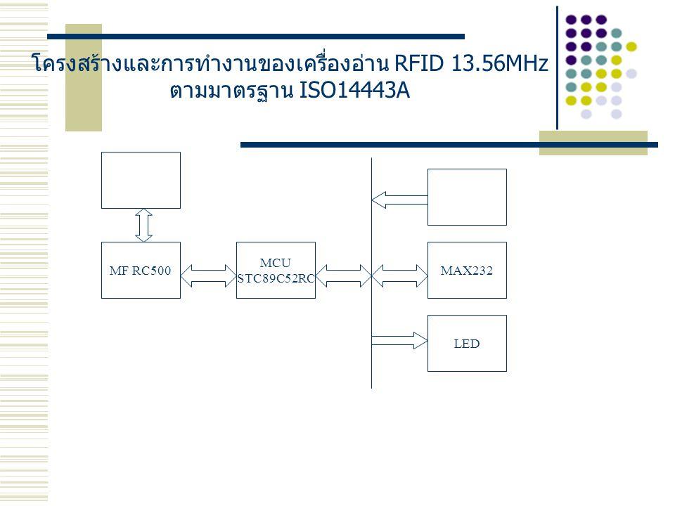 โครงสร้างและการทำงานของเครื่องอ่าน RFID 13.56MHz ตามมาตรฐาน ISO14443A MF RC500 MCU STC89C52RC MAX232 LED
