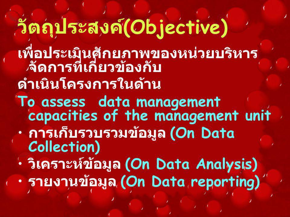 วัตถุประสงค์ (Objective) เพื่อประเมินศักยภาพของหน่วยบริหาร จัดการที่เกี่ยวข้องกับ ดำเนินโครงการในด้าน To assess data management capacities of the management unit การเก็บรวบรวมข้อมูล (On Data Collection) วิเคราะห์ข้อมูล (On Data Analysis) รายงานข้อมูล (On Data reporting)
