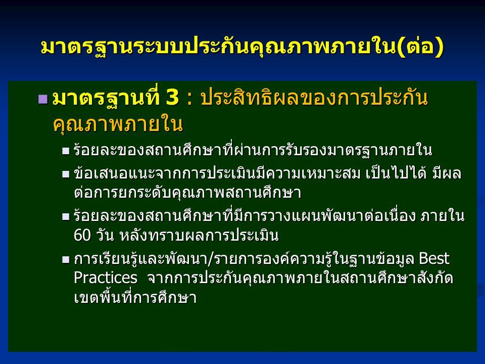 มาตรฐานระบบประกันคุณภาพภายใน(ต่อ) มาตรฐานที่ 3 : ประสิทธิผลของการประกัน คุณภาพภายใน มาตรฐานที่ 3 : ประสิทธิผลของการประกัน คุณภาพภายใน ร้อยละของสถานศึก