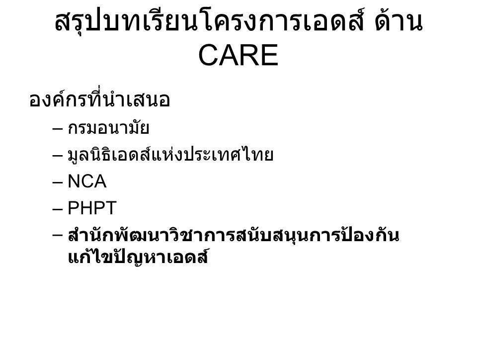 สรุปบทเรียนโครงการเอดส์ ด้าน CARE องค์กรที่นำเสนอ – กรมอนามัย – มูลนิธิเอดส์แห่งประเทศไทย –NCA –PHPT – สำนักพัฒนาวิชาการสนับสนุนการป้องกัน แก้ไขปัญหาเ
